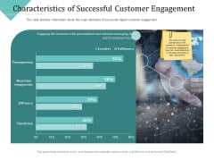Improving Client Experience Characteristics Of Successful Customer Engagement Summary PDF