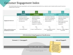 Improving Client Experience Customer Engagement Index Diagrams PDF