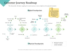 Improving Client Experience Customer Journey Roadmap Sample PDF