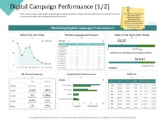 Improving Client Experience Digital Campaign Performance Cost Rules PDF