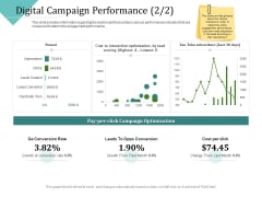 Improving Client Experience Digital Campaign Performance Trend Pictures PDF