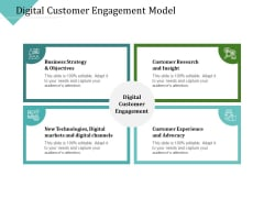Improving Client Experience Digital Customer Engagement Model Diagrams PDF