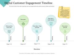 Improving Client Experience Digital Customer Engagement Timeline Brochure PDF