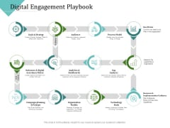 Improving Client Experience Digital Engagement Playbook Clipart PDF