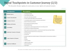 Improving Client Experience Digital Touchpoints In Customer Journey Paid Brochure PDF