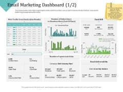 Improving Client Experience Email Marketing Dashboard Click Demonstration PDF