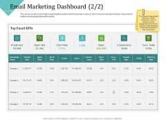 Improving Client Experience Email Marketing Dashboard Rate Clipart PDF