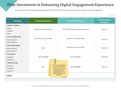Improving Client Experience Firm Investment In Enhancing Digital Engagement Experience Infographics PDF