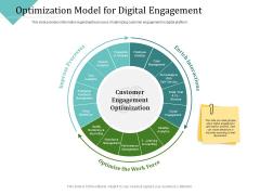 Improving Client Experience Optimization Model For Digital Engagement Download PDF
