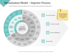 Improving Client Experience Optimization Model Improve Process Elements PDF