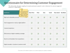 Improving Client Experience Questionnaire For Determining Customer Engagement Topics PDF