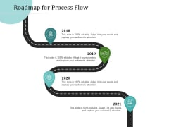 Improving Client Experience Roadmap For Process Flow Formats PDF