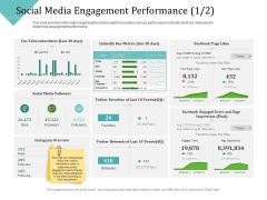 Improving Client Experience Social Media Engagement Performance Clicks Brochure PDF