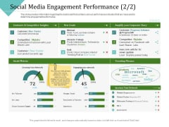 Improving Client Experience Social Media Engagement Performance Leads Demonstration PDF