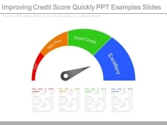 Improving Credit Score Quickly Ppt Examples Slides