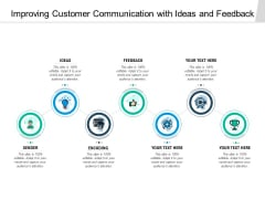 Improving Customer Communication With Ideas And Feedback Ppt PowerPoint Presentation File Structure PDF
