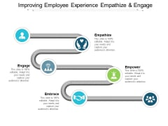Improving Employee Experience Empathize And Engage Ppt PowerPoint Presentation Styles Master Slide