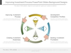 Improving Investment Process Powerpoint Slides Background Designs