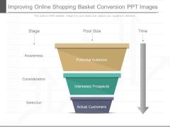 Improving Online Shopping Basket Conversion Ppt Images