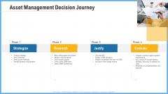 Improving Operational Activities Enterprise Asset Management Decision Journey Summary PDF