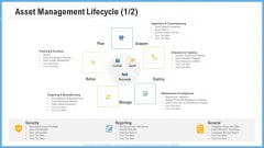 Improving Operational Activities Enterprise Asset Management Lifecycle Plan Brochure PDF