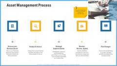 Improving Operational Activities Enterprise Asset Management Process Topics PDF