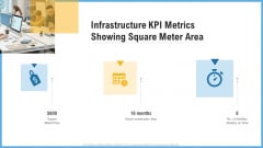 Improving Operational Activities Enterprise Infrastructure Kpi Metrics Showing Square Meter Area Portrait PDF