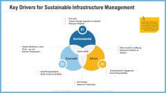 Improving Operational Activities Enterprise Key Drivers For Sustainable Infrastructure Management Structure PDF