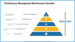 Improving Operational Activities Enterprise Performance Management Maintenance Pyramid Guidelines PDF