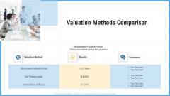 Improving Operational Activities Enterprise Valuation Methods Comparison Graphics PDF
