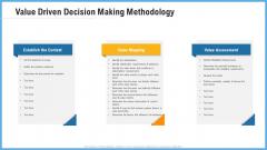 Improving Operational Activities Enterprise Value Driven Decision Making Methodology Structure PDF