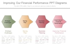 Improving Our Financial Performance Ppt Diagrams