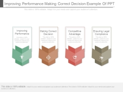Improving Performance Making Correct Decision Example Of Ppt