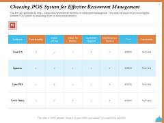 Improving Restaurant Operations Choosing POS System For Effective Restaurant Management Demonstration PDF