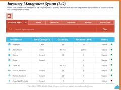 Improving Restaurant Operations Inventory Management System Ppt Layouts Deck PDF