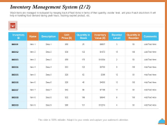 Improving Restaurant Operations Inventory Management System Quantity Ppt Icon Files PDF