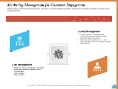 Improving Restaurant Operations Marketing Management For Customer Engagement Ppt Inspiration Graphic Tips PDF