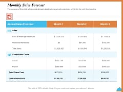 Improving Restaurant Operations Monthly Sales Forecast Ppt Model Aids PDF