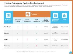 Improving Restaurant Operations Online Attendance System For Restaurant Ppt Model Examples PDF