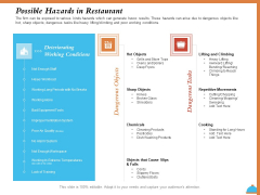 Improving Restaurant Operations Possible Hazards In Restaurant Ppt PowerPoint Presentation Summary Grid PDF