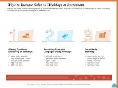 Improving Restaurant Operations Ways To Increase Sales On Weekdays At Restaurant Slides PDF