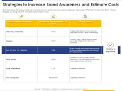 Improving Retention Rate By Implementing Acquisition Strategies To Increase Brand Awareness And Estimate Costs Information PDF