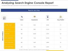 Improving Retention Rate By Implementing Acquisition Strategy Analyzing Search Engine Console Report Information PDF
