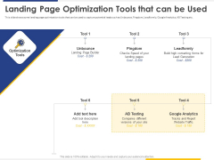 Improving Retention Rate By Implementing Acquisition Strategy Landing Page Optimization Tools That Can Be Used Elements PDF