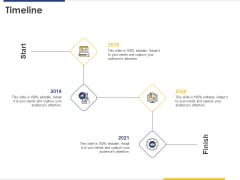Improving Retention Rate By Implementing Acquisition Strategy Timeline Graphics PDF