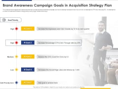 Improving Retention Rate By Implementing Brand Awareness Campaign Goals In Acquisition Strategy Plan Template PDF