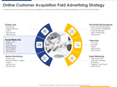 Improving Retention Rate By Implementing Online Customer Acquisition Paid Advertising Strategy Pictures PDF