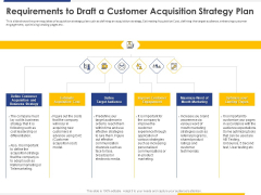 Improving Retention Rate By Implementing Requirements To Draft A Customer Acquisition Strategy Plan Professional PDF