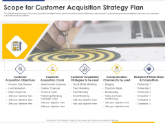 Improving Retention Rate By Implementing Scope For Customer Acquisition Strategy Plan Pictures PDF