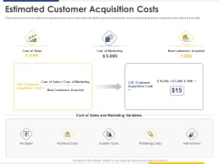 Improving Retention Rate By Implementing Strategy Estimated Customer Acquisition Costs Formats PDF